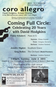 Coming Full Circle: Celebrating 20 Years with David Hodgkins
